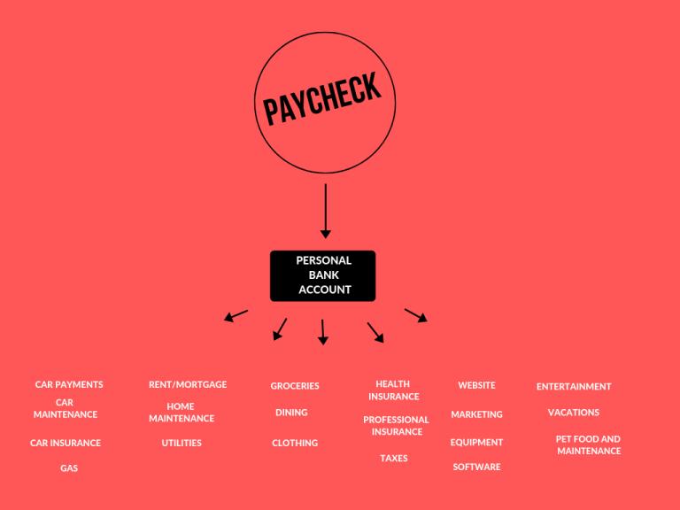 PAYCHECK (2)